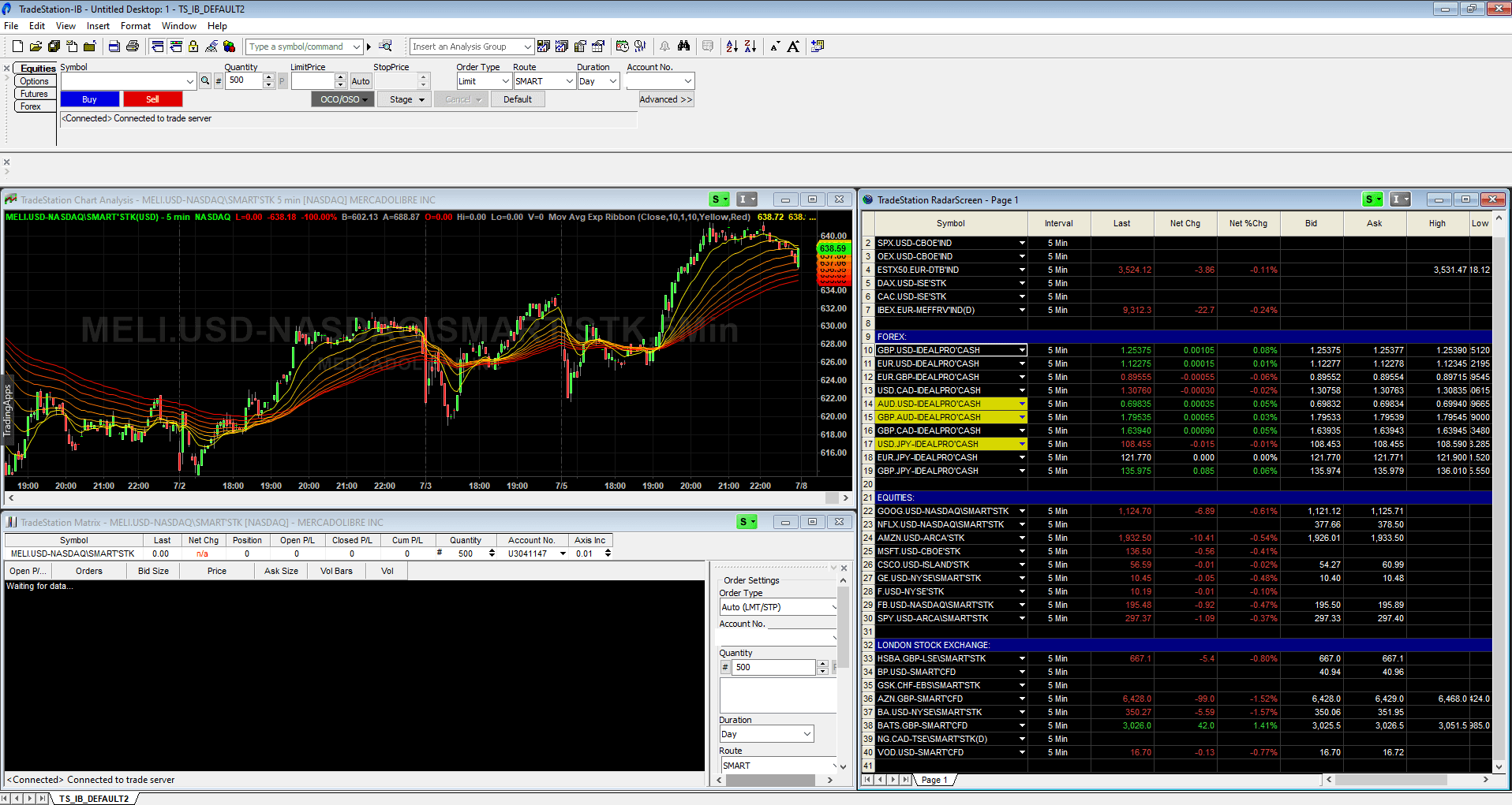 Tradestation how to trade options on 9.5