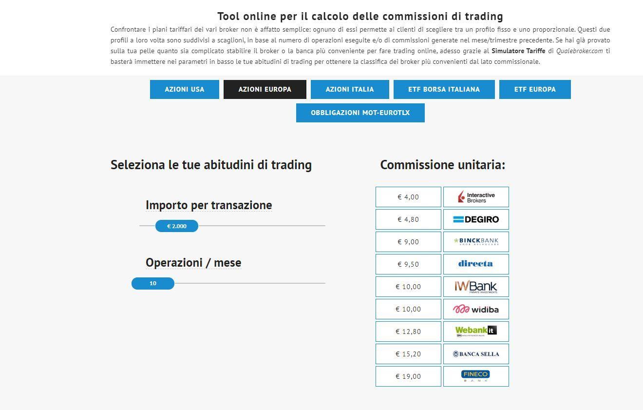 Mercati e Commissioni trading | Condizioni di tenuta conto ... - Directa