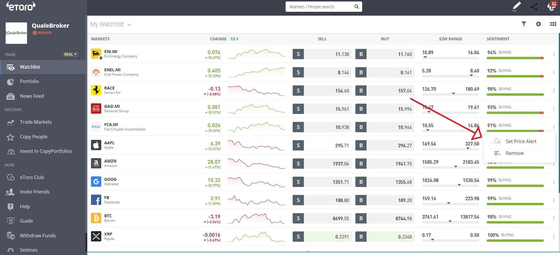 commercio di bitcoin per i manichini lezioni di trading online